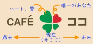 cafecoco_logo2